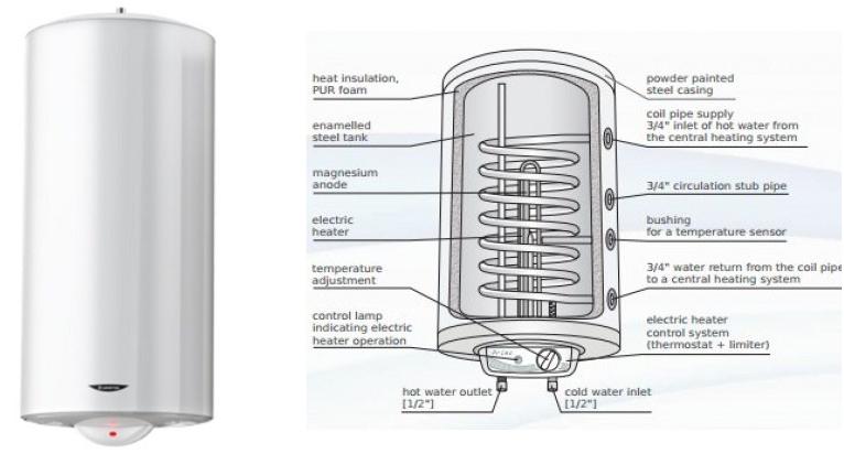 Elektrische verwarming of warmtepomp alternatief voor cv for Elektrische ketel